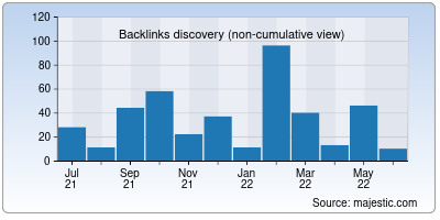 backlinks of 24-news.net