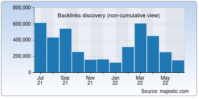 backlinks of cjb.net