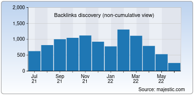 backlinks of clearcode.cc