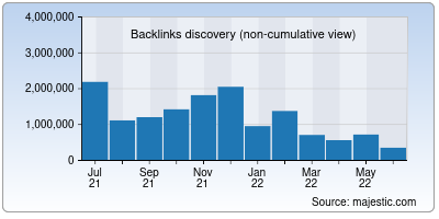backlinks of commentcamarche.net