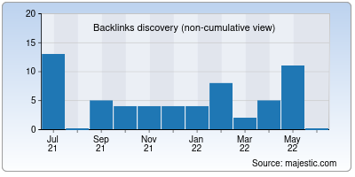 backlinks of csy.it