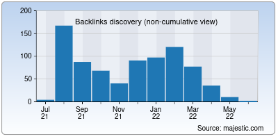 backlinks of didactum.info