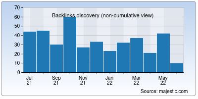 backlinks of ducklings.io