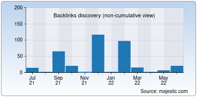 backlinks of educationforfree.org