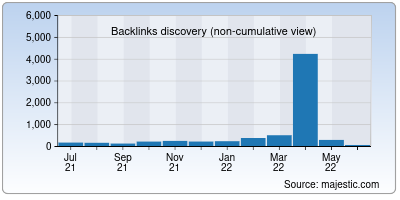 backlinks of espanso.org