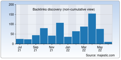 backlinks of fnjnepal.org