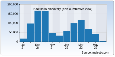 backlinks of framasoft.net