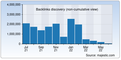 backlinks of globaltimes.cn