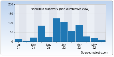 backlinks of hdns.io