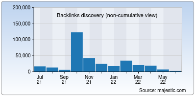 backlinks of infosniper.net