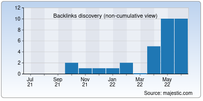backlinks of k4hlil.net