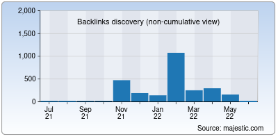 backlinks of kcbc.co.in