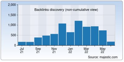 backlinks of kgsgbank.co.in