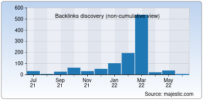 backlinks of kinomir.net