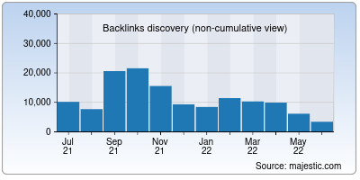 backlinks of kvchosting.net