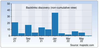 backlinks of mbojosouvenir.net