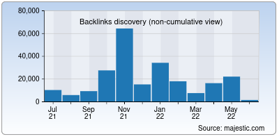 backlinks of metric-conversions.org