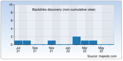 backlinks of mp4moviez2.in