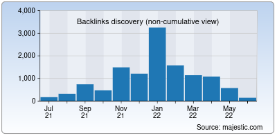 backlinks of npp-user-manual.org