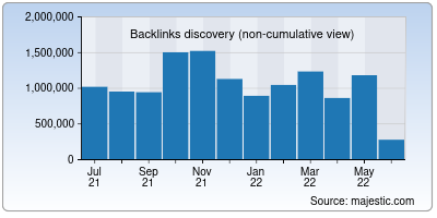 backlinks of opensuse.org