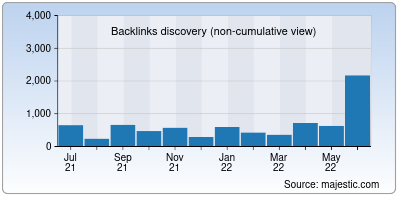 backlinks of packersservices.in