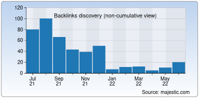 backlinks of picc.io