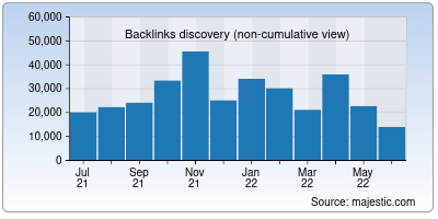 backlinks of psyche.co