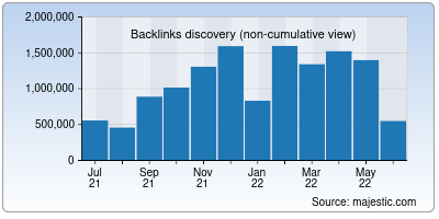 backlinks of r-project.org
