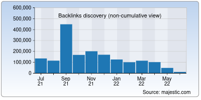backlinks of repl.it