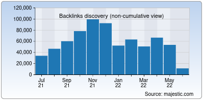 backlinks of sanity.io