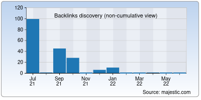 backlinks of saucepan.org