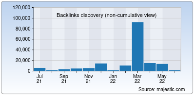 backlinks of seekfind.org