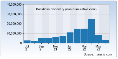 backlinks of seesaa.net
