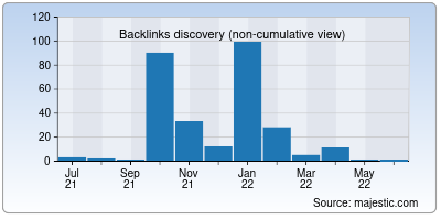 backlinks of solid8.io