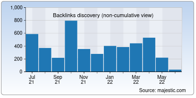 backlinks of staticman.net