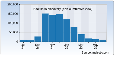 backlinks of syncthing.net