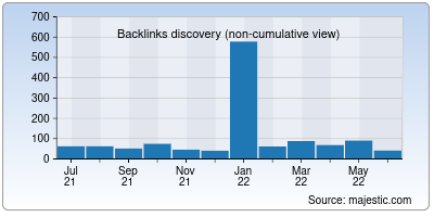 backlinks of theglitch.in