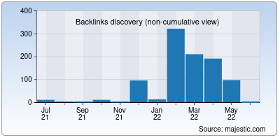 backlinks of valutahosting.it