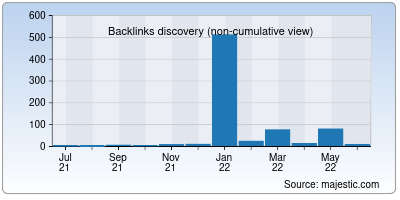 backlinks of vapehere.in