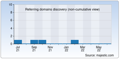 referring domains of moviesmachi.in